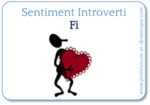 Fi Sentiment Introverti