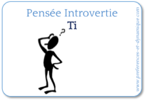 Ti Pensée Introvertie